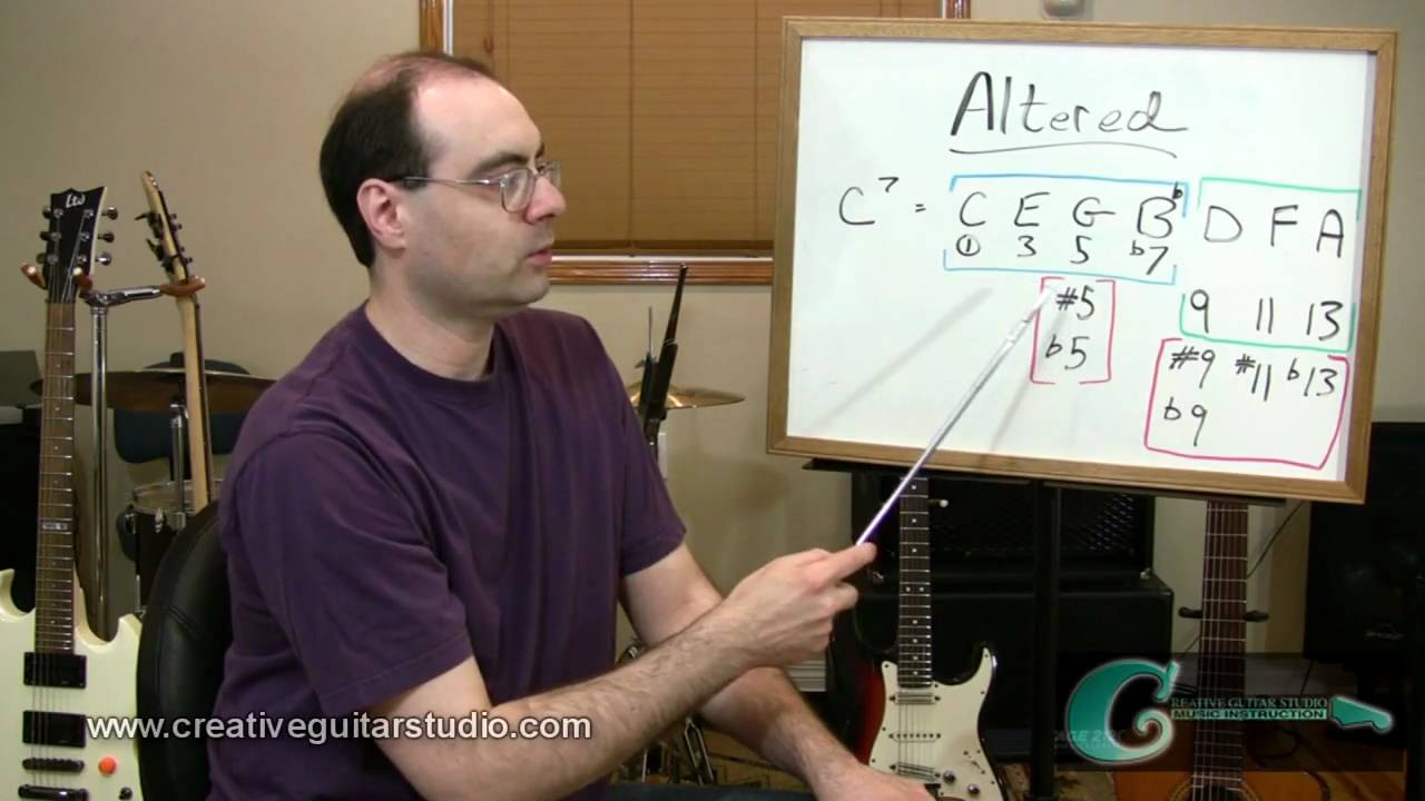 Image Result For Music Theory Altered Chords