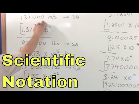 Lesson 1 - Scientific Notation (Unit Conversion Tutor)