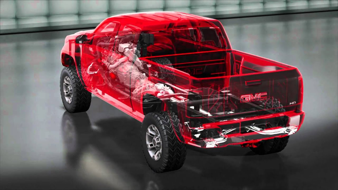 Gmc Sierra All Terrain Hd Concept Revealed Youtube