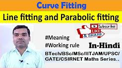 Numerical Methods in Hindi