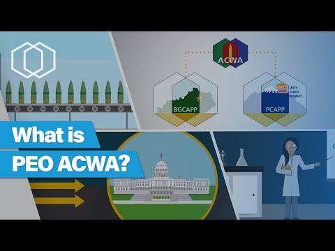What is PEO ACWA?