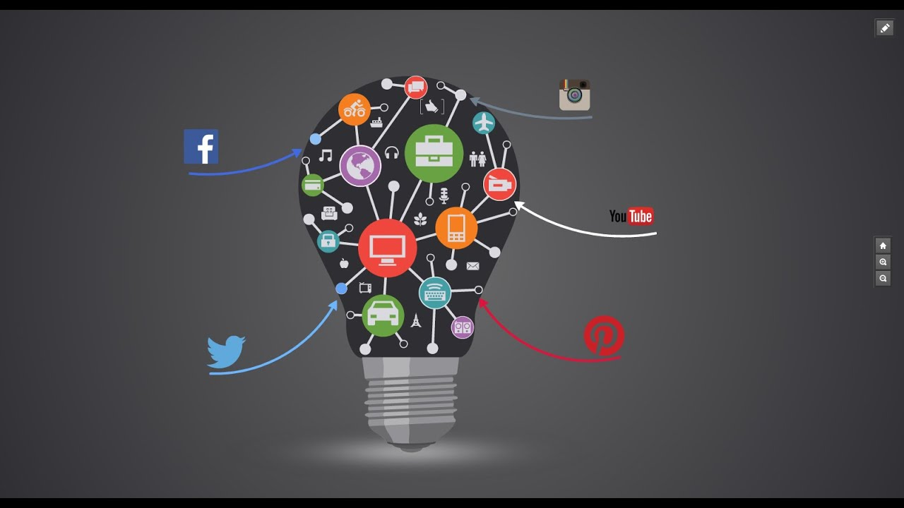 Social Media Review Prezi Template Youtube