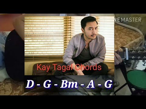 Kay Tagal - Mark Carpio ( Easy Chords )