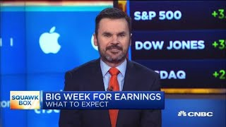 Here's what investors can expect from the big earnings week ahead