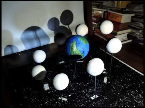 Fases De La Luna Y Eclipses Youtube