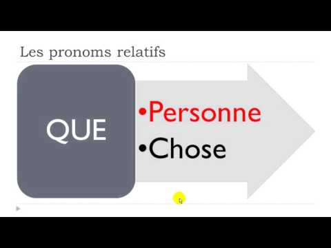 Learn French Today # The relative pronouns