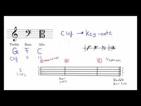 MUSIC THEORY LESSON 1 -The Staff and Clefs