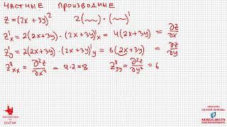 Математика без Ху%!ни. Частные производные функции нескольких переменных. Градиент.