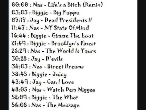 New York's Finest - 1 Hour Mix - 90's Rap (Biggie, Jay-Z, Nas)