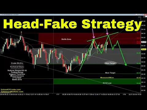 Head-Fake Trading Strategy | Crude Oil, Emini, Nasdaq, Gold & Euro