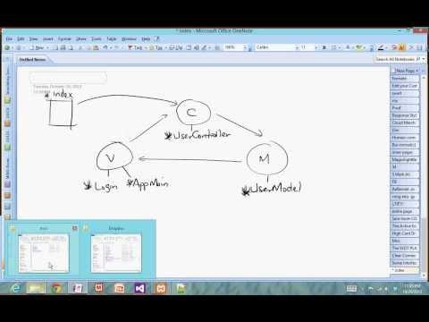 CSI4102 MVC Login Control In PHP