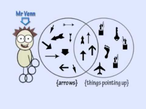 Venn Diagrams By Peter Weatherall Youtube