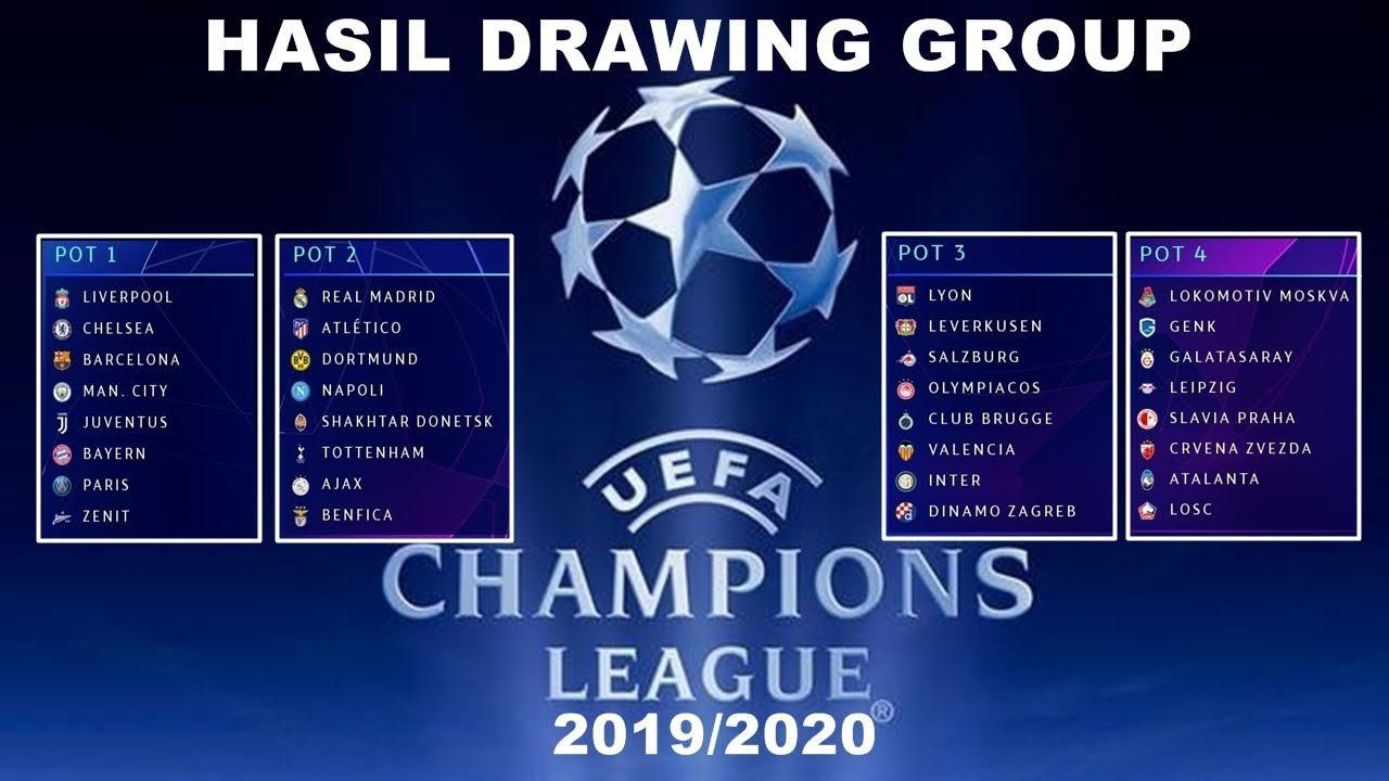 Hasil Drawing Pembagian Grup Liga Champions 2019 2020 Drawing Uefa Champions League 2019 Youtube