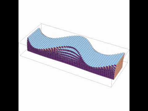 Love Wave (seismic)