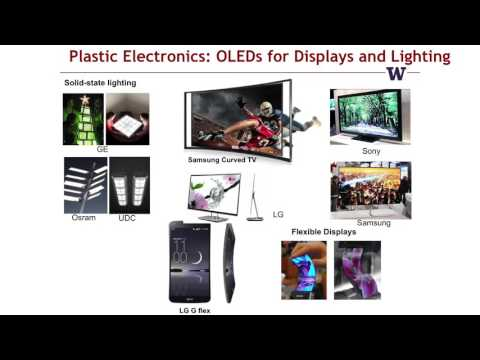 Plastic electronics and photovoltaics