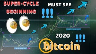 MUST WATCH - BITCOIN SUPER CYCLE!! BULL RUN LIKE NEVER BEFORE | HERE'S HOW