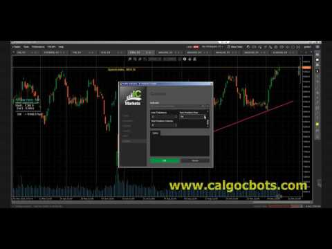 1D Draw Trend Colors cAlgo cTrader Indicator 01 IBEX 35 Daily Chart
