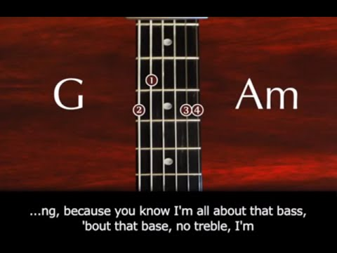 Learn how to play All About That Bass - Meghan Trainor - Tutorial with chords & lyrics