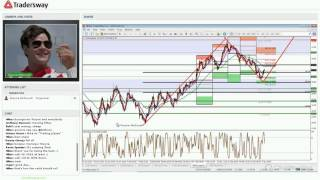 Forex Today Strategy Session (LIVE APRIL 6, 2016)