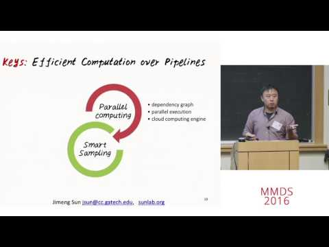 Building Scalable Predictive Modeling Platform for Healthcare Applications, Jimeng Sun