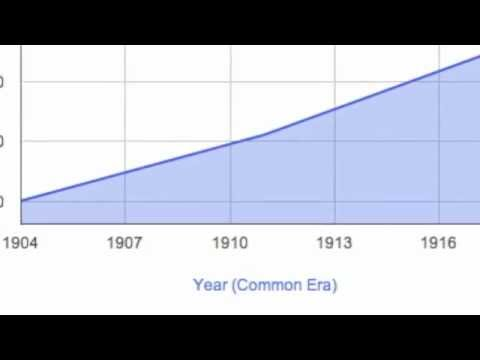 Jewish Emigration from and Immigration to South Africa in the 20th and 21st Centuries