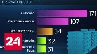 Смотреть видео Россия в цифрах. Где выросли цены на жилье - Россия 24 онлайн
