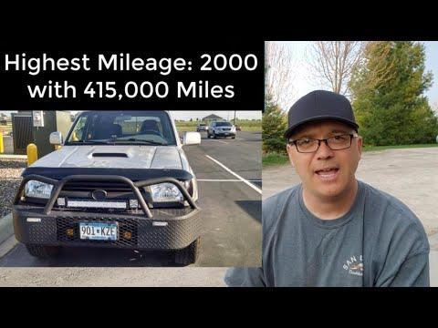 Top 5 Mid-Size SUVs That Last 300,000+ Miles