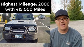 Top 5 Mid-Size SUVs That Last 300,000+ Miles
