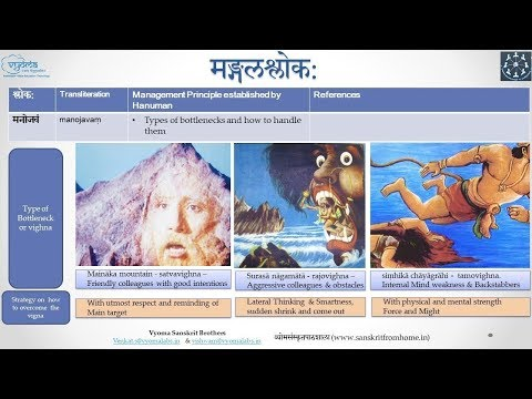 Management Aspects from the Sundarakaandam - Lecture 1 (17 May 2018)