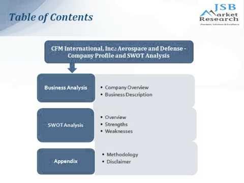 CFM International, Inc.: Aerospace and Defense: JSBMarketResearch