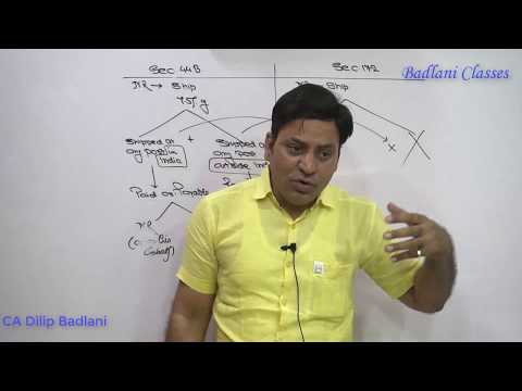 CA / CMA Final : Income Tax : Taxation of Non Resident : Lecture 1