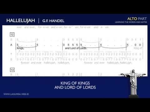 Hallelujah Chorus (G.F. Handel) - ALTO Part ( Not Angka )