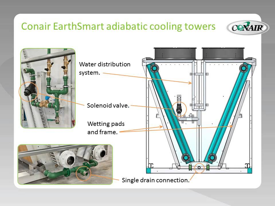 Conair Earthsmart Adiabatic Cooling Towers Youtube