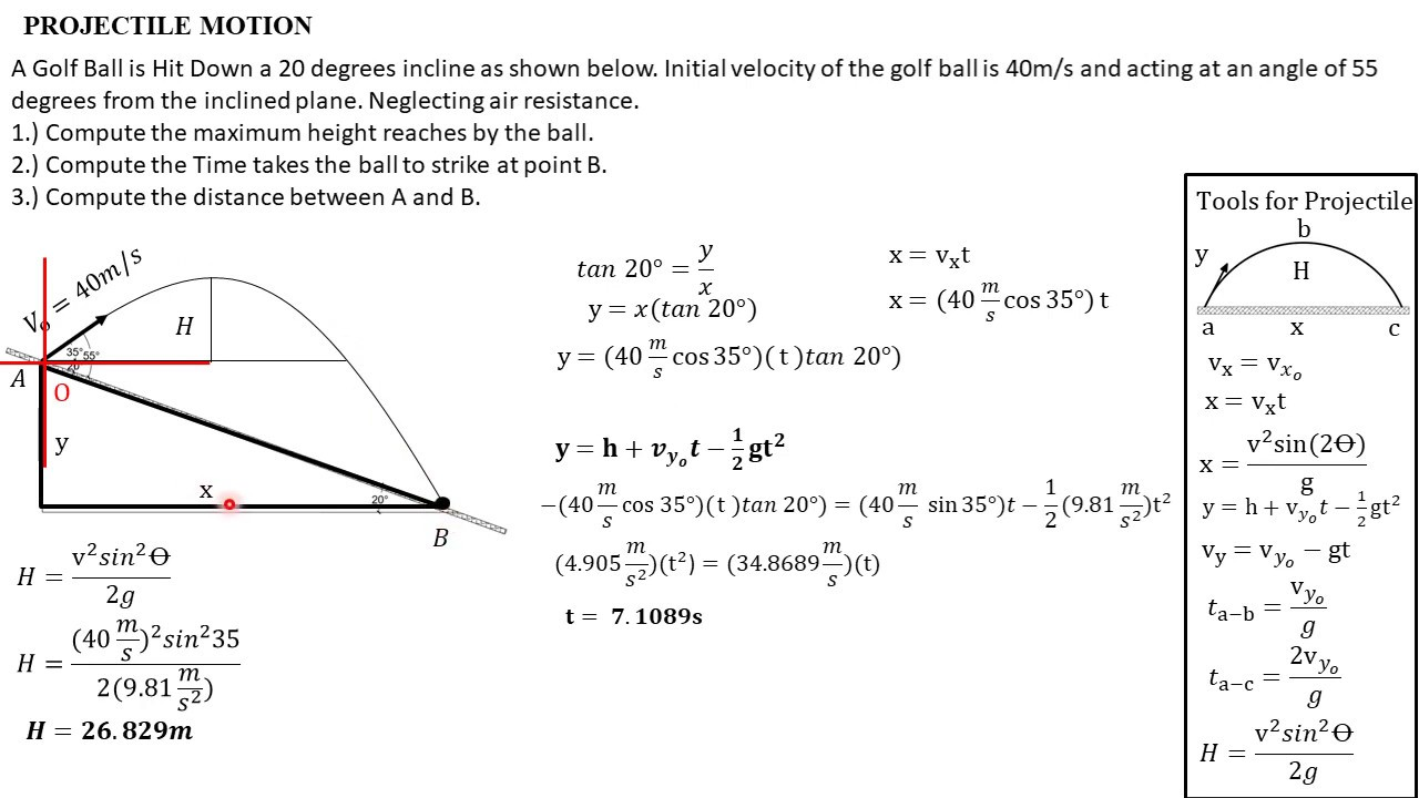 Projectile Motion Problem with Simple Solution. - YouTube