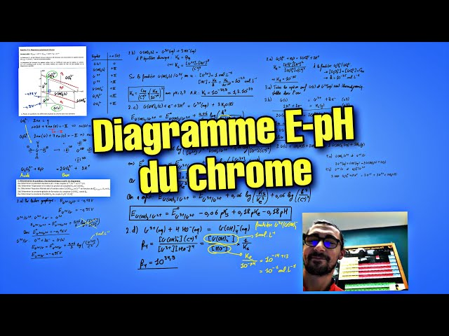Diagramme E-pH du chrome (Exercice)