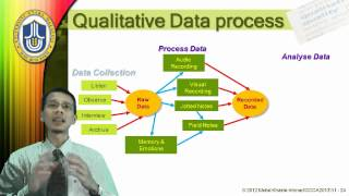 Topic 11 Qualitative Data Analysis