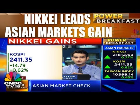 Nikkei Leads Asian Markets Gain | Power Breakfast | 8th Feb | CNBC TV18