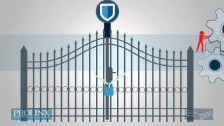 The New Strategy for Business Security - in Partnership with IBM