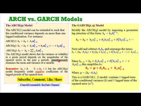 ARCH Vs GARCH (The Background) #garch #arch #clustering #volatility #mgarch #tgarch #egarch #igarch
