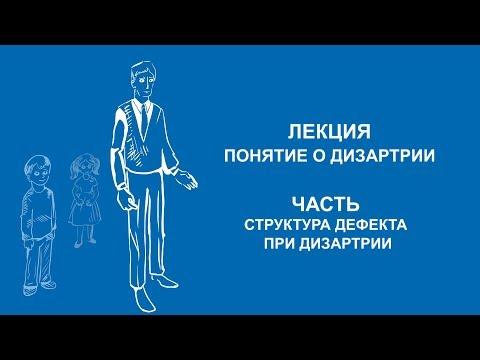 Ольга Македонская: Структура дефекта при дизартрии | Вилла Папирусов
