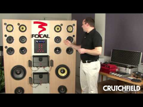 Focal Polyglass Car Speakers Overview | Crutchfield Video