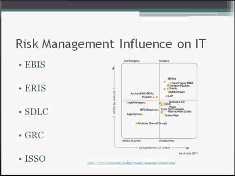 Composite Risk Management Worksheet Example For Pt, Waste Management