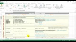 Розробка шаблонів в Digitals для С-М