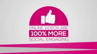 Ingenious Folks- Why Video Marketing