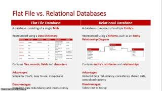 Flat File vs Relational Database Models