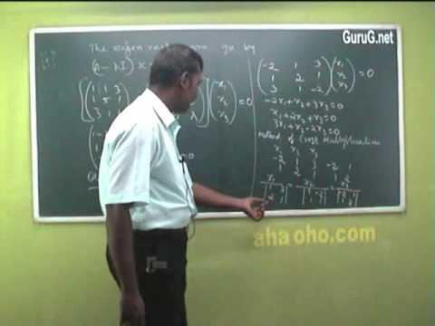 Unit-1 Eigen Values & Vectors (Three by three Matrix) - Mathematics