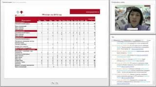 видео Разработка бизнес стратегии: пример проекта консалтинга