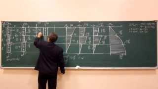Сопротивление материалов. A-11 (растяжение стержня переменного сечения его собственным весом).