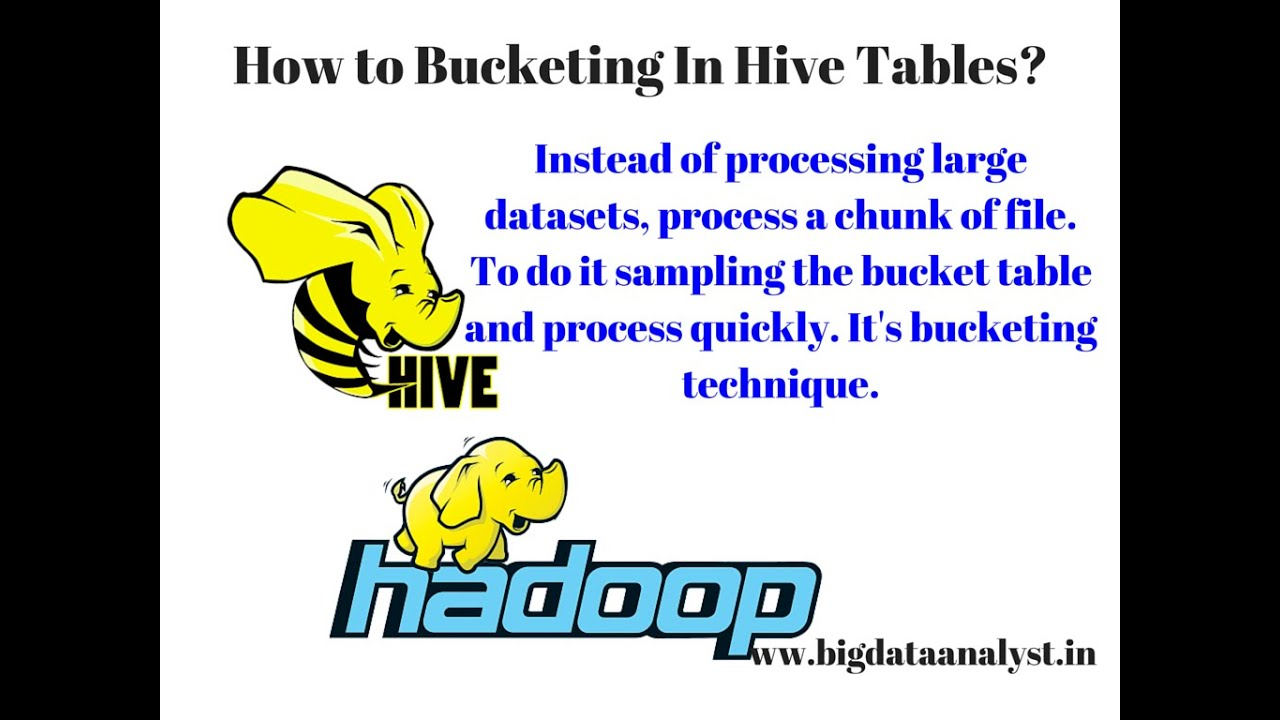 Hive Video Tutorials | Different ways to create Hive Tables