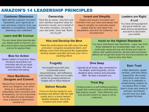 Amazon's 14 Leadership Principles via Jeff Bezos